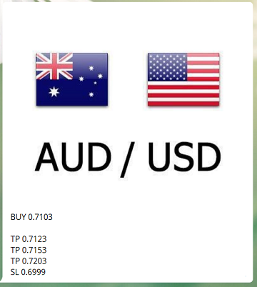 best aud usd signals
